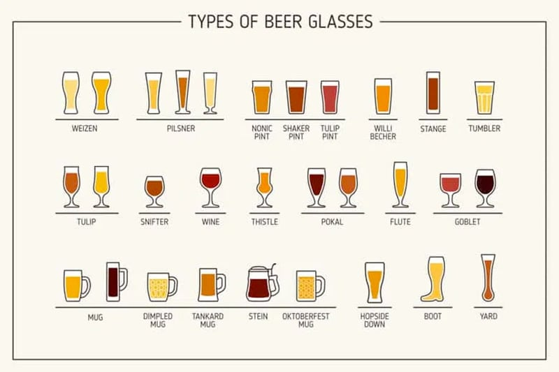 types of beer glasses